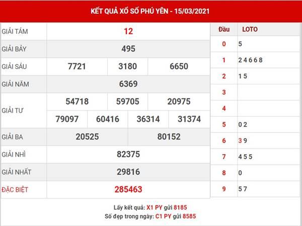 Dự đoán KQXS Phú Yên thứ 2 ngày 15/3/2021