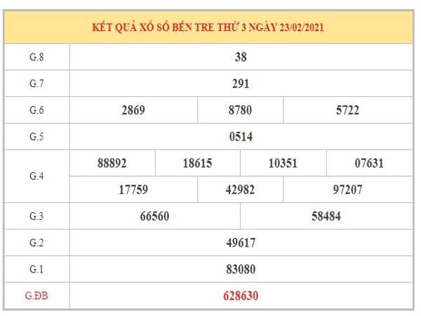 Nhận định KQXSBT ngày 2/3/2021 dựa trên kết quả kỳ trước