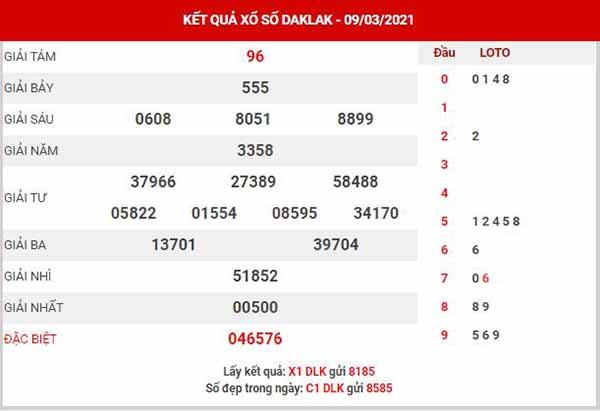 Phân tích XSDLK ngày 16/3/2021