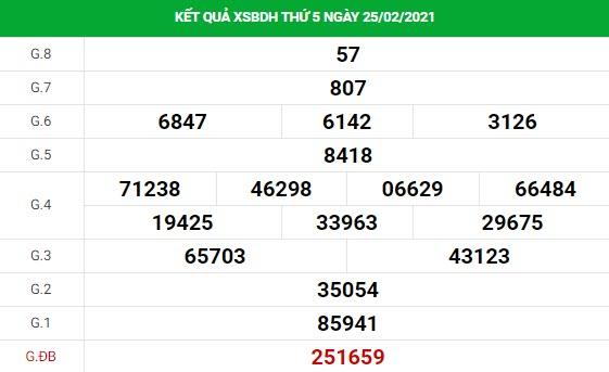 Phân tích kết quả XS Bình Định ngày 04/03/2021