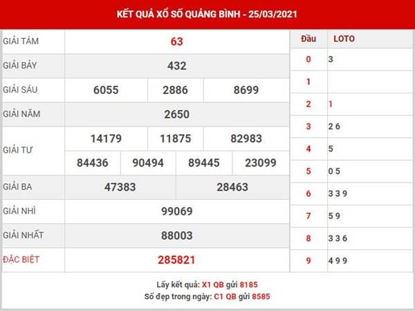 Thống kê xổ số Quảng Bình thứ 5 ngày 1/4/2021