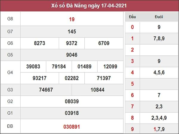Dự đoán XSDNG 21/04/2021