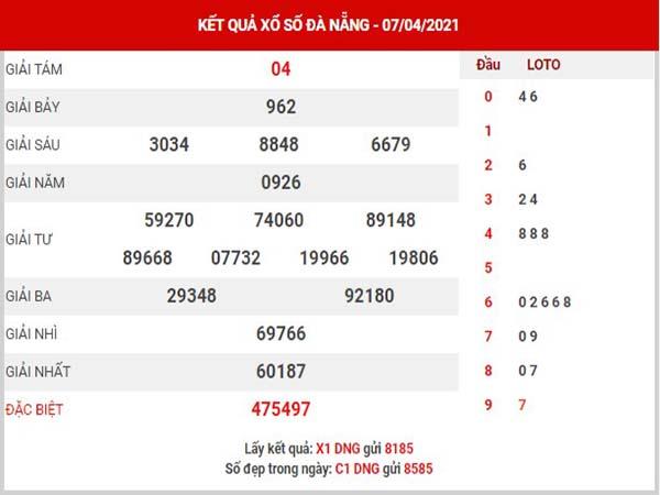 Dự đoán XSDNG ngày 10/4/2021 - Dự đoán KQ Đà Nẵng thứ 7 chuẩn xác