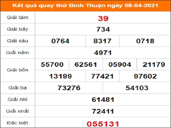 Dự đoán xổ số Bình Thuận 8/4/2021