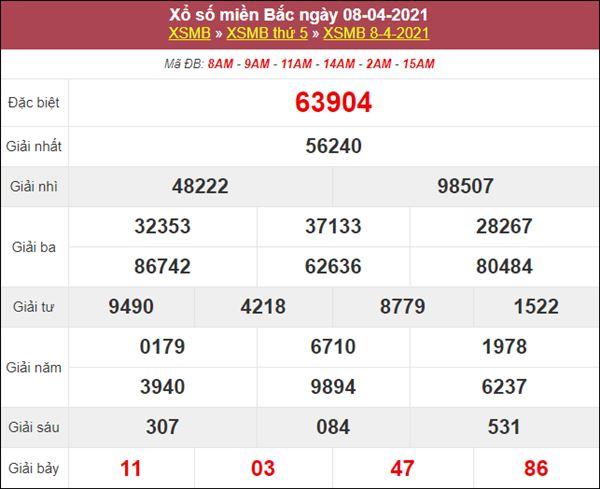 Thống kê XSMB 9/4/2021 chốt loto gan số đẹp hôm nay