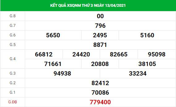 Phân tích kết quả XS Quảng Nam ngày 20/04/2021