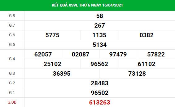 Soi cầu dự đoán XS Vĩnh Long Vip ngày 23/04/2021