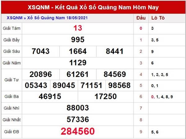 Thống kê xổ số Quảng Nam thứ 3 ngày 25/5/2021