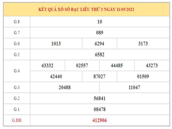 Thống kê KQXSBL ngày 18/5/2021 dựa trên kết quả kì trước