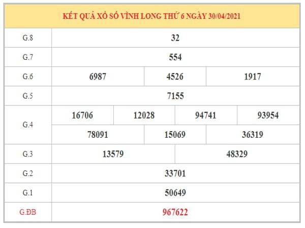 Nhận định KQXSVL ngày 7/5/2021 dựa trên kết quả kì trước