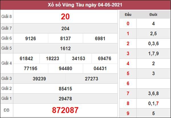 Nhận định KQXS Vũng Tàu 11/5/2021 thứ 3 cùng cao thủ