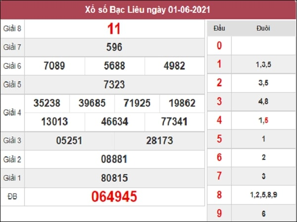 pagesongkhoe.net  site này bên KT vừa cài thêm bảo mật hà để ý index trafic hằng ngày , key top xem vó bị giảm ko nhé