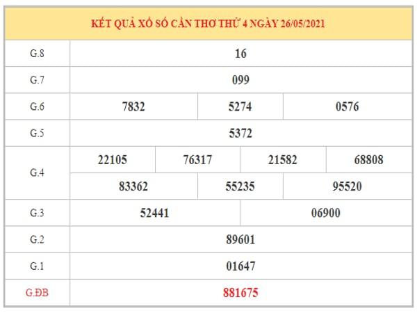 Dự đoán XSCT ngày 2/6/2021 dựa trên kết quả kì trước