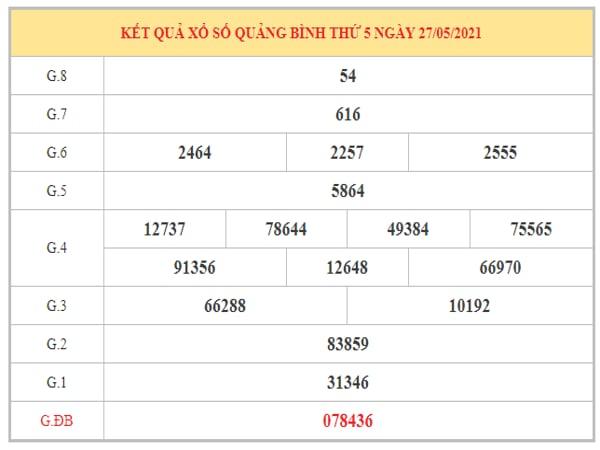 Dự đoán XSQB ngày 3/6/2021 dựa trên kết quả kì trước