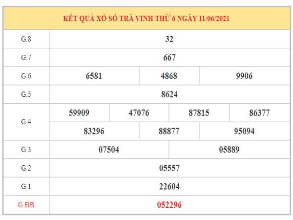 Soi cầu XSTV ngày 18/6/2021 dựa trên kết quả kì trước