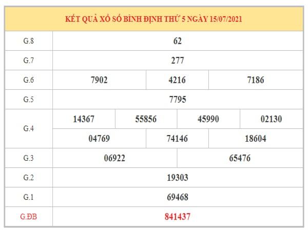 Thống kê KQXSBDI ngày 22/7/2021 dựa trên kết quả kì trước
