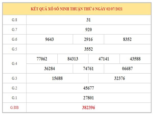 Thống kê KQXSNT ngày 9/7/2021 dựa trên kết quả kì trước
