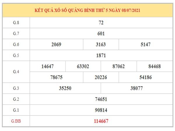 Nhận định KQXSQB ngày 15/7/2021 dựa trên kết quả kì trước