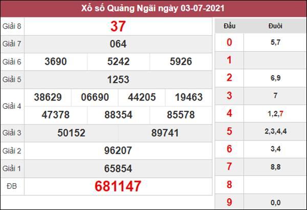 Nhận định KQXS Quảng Ngãi 10/7/2021 chốt XSQNG thứ 7