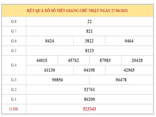 Nhận định KQXSTG ngày 4/7/2021 dựa trên kết quả kì trước