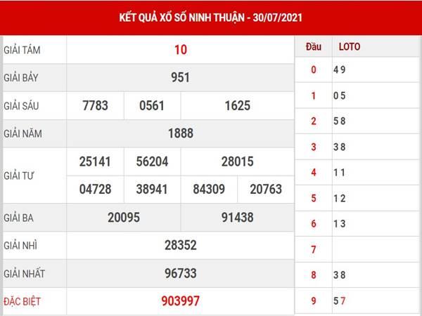 Dự đoán sổ xố Ninh Thuận thứ 6 ngày 6/8/2021