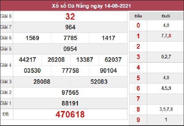 Phân tích XSDNG 18/8/2021 chốt loto số đẹp Đà Nẵng hôm nay