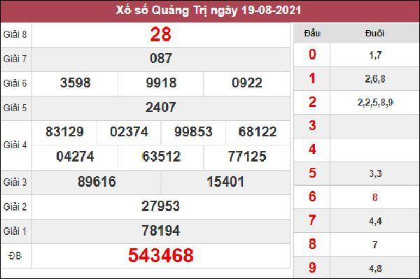 Phân tích XSQT 26/8/2021 chốt cầu lô giải đặc biệt cùng cao thủ