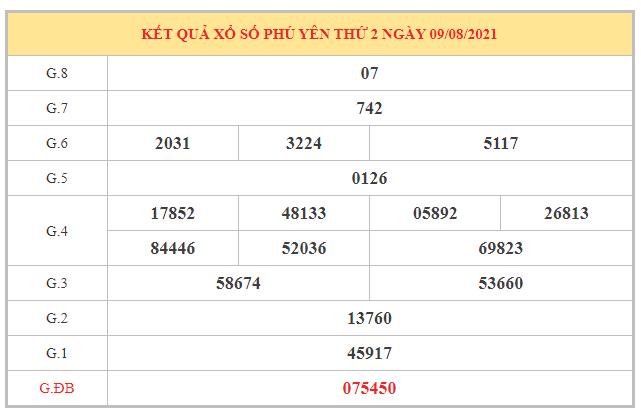 Nhận định KQXSPY ngày 16/8/2021 dựa trên kết quả kì trước