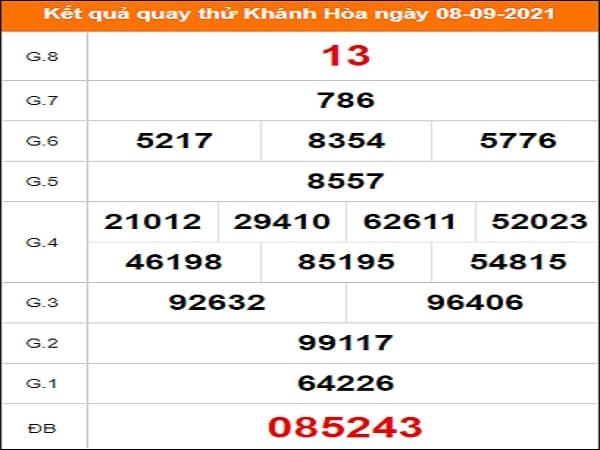 Soi cầu Khánh Hòa 08/09/2021 theo lô câm