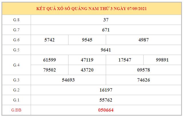Dự đoán KQXSQNM ngày 14/9/2021 dựa trên kết quả kì trước