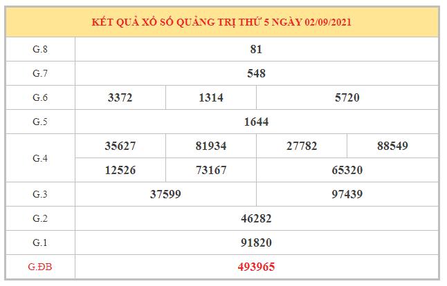 Soi cầu XSQT ngày 9/9/2021 dựa trên kết quả kì trước