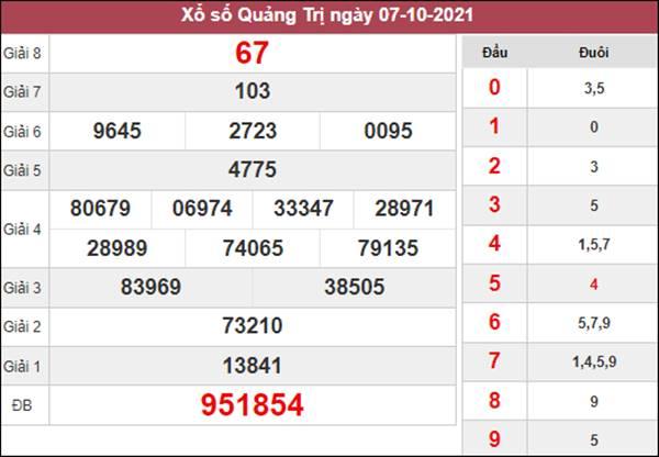 Phân tích SXQT 14/10/2021 thứ 5 chốt số đẹp giờ vàng