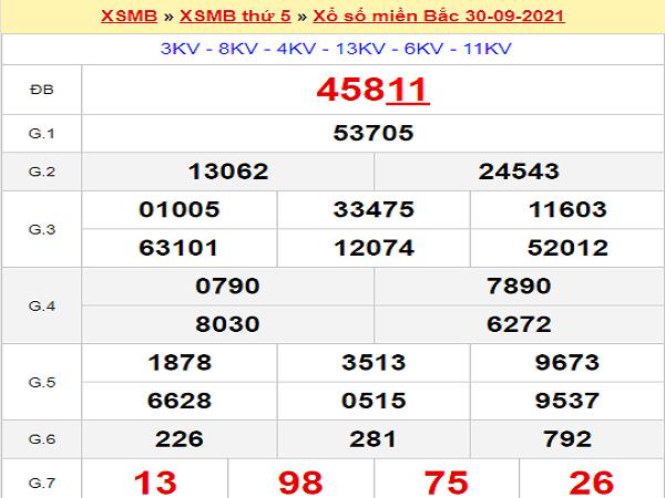 Thống kê XSMB 1/10/2021